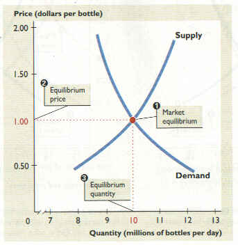 Supply and demand.jpg