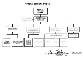 Fbi-nation-security-division-chart.jpg